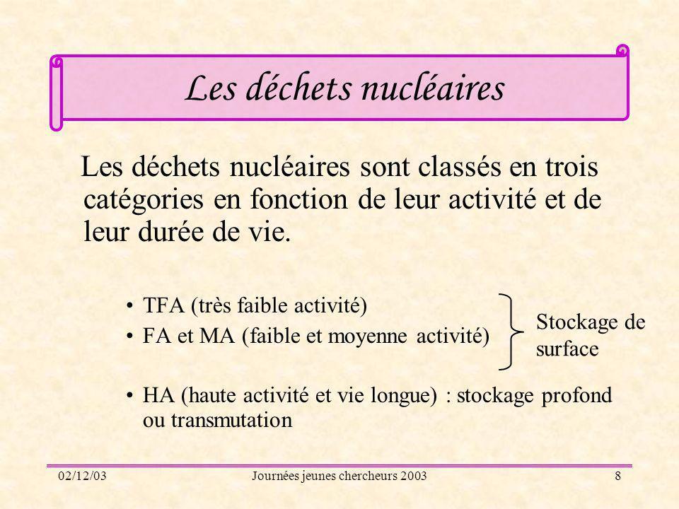 02/12/03Journées jeunes chercheurs 20038 Les déchets nucléaires sont classés en trois catégories en fonction de leur activité et de leur durée de vie.