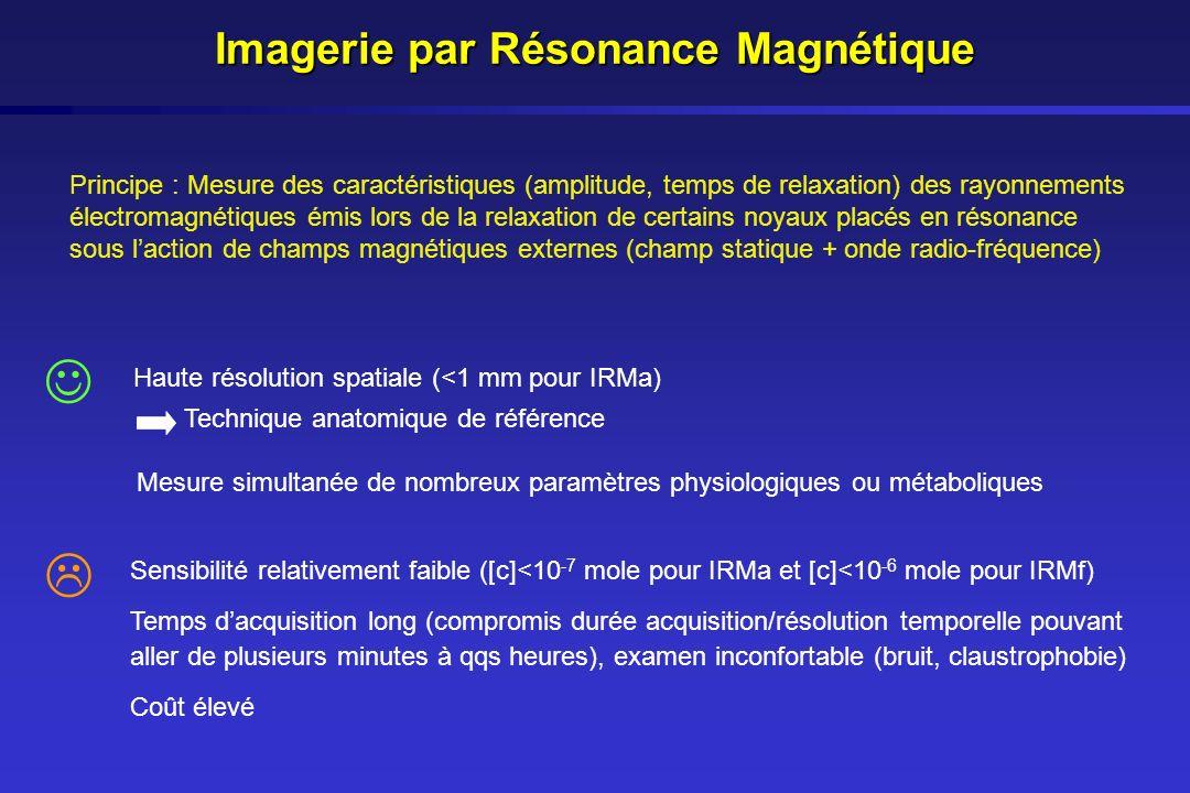 Imagerie par Résonance Magnétique Principe : Mesure des caractéristiques (amplitude, temps de relaxation) des rayonnements électromagnétiques émis lor