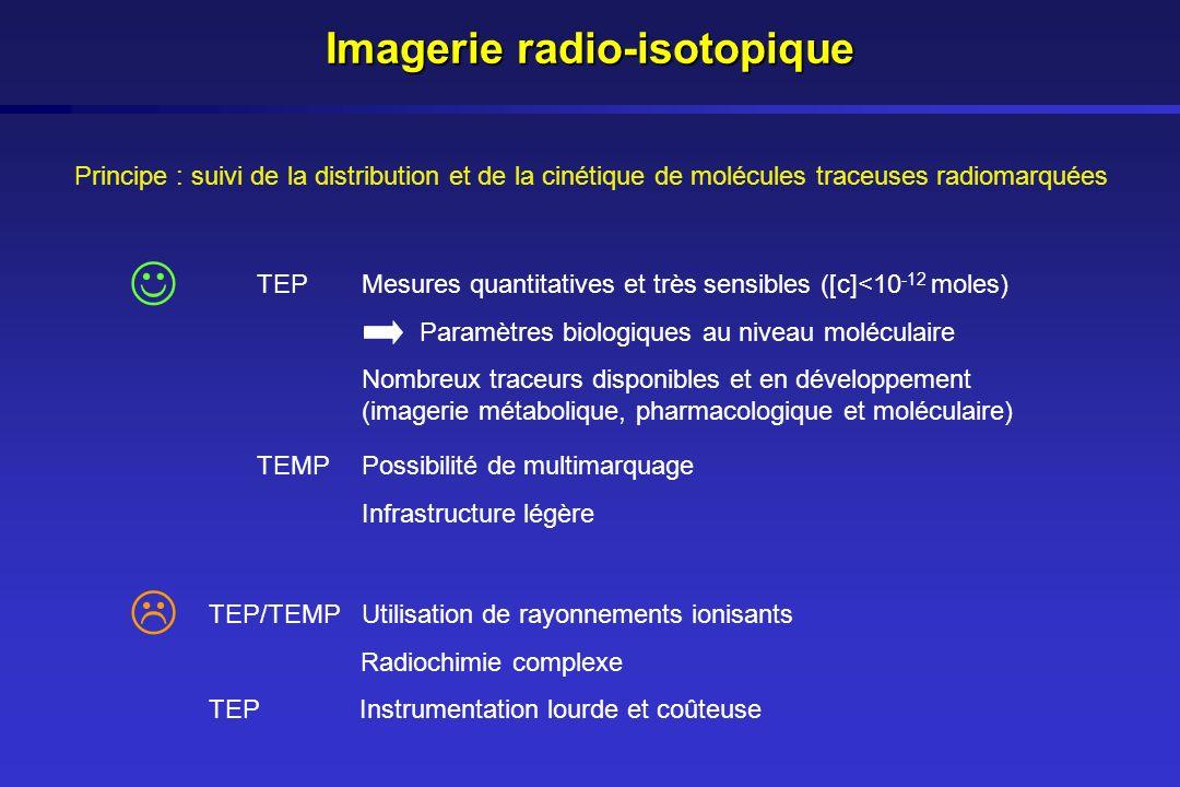 Imagerie radio-isotopique Principe : suivi de la distribution et de la cinétique de molécules traceuses radiomarquées TEP/TEMP Utilisation de rayonnem