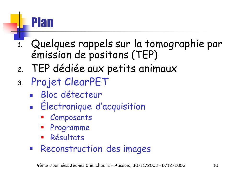 9ème Journées Jeunes Chercheurs - Aussois, 30/11/2003 - 5/12/200310 Plan 1.