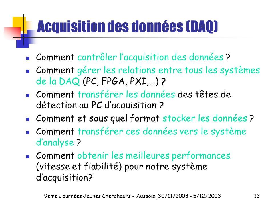 9ème Journées Jeunes Chercheurs - Aussois, 30/11/2003 - 5/12/200313 Acquisition des données (DAQ) Comment contrôler lacquisition des données .