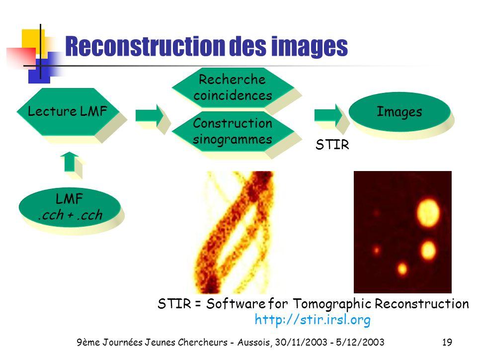 9ème Journées Jeunes Chercheurs - Aussois, 30/11/2003 - 5/12/200319 Reconstruction des images STIR STIR = Software for Tomographic Reconstruction http://stir.irsl.org LMF.cch +.cch Recherche coincidences Lecture LMF Images Construction sinogrammes