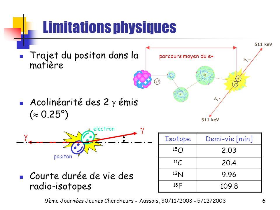 9ème Journées Jeunes Chercheurs - Aussois, 30/11/2003 - 5/12/20036 parcours moyen du e+ Limitations physiques Trajet du positon dans la matière Acolinéarité des 2 émis ( 0.25°) Courte durée de vie des radio-isotopes electron positon IsotopeDemi-vie [min] 15 O2.03 11 C20.4 13 N9.96 18 F109.8