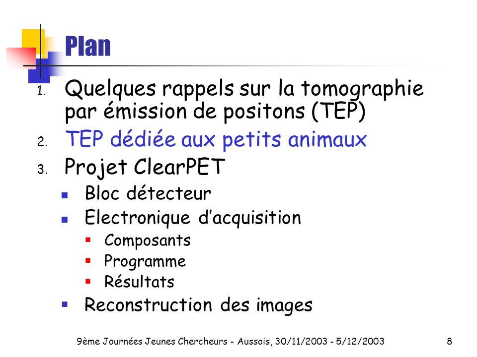 9ème Journées Jeunes Chercheurs - Aussois, 30/11/2003 - 5/12/20038 Plan 1.