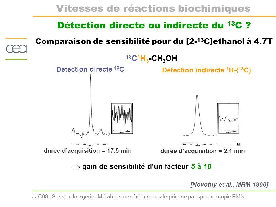 JJC03 : Session Imagerie : Métabolisme cérébral chez le primate par spectroscopie RMN Detection directe 13 C Detection indirecte 1 H-{ 13 C} durée dac