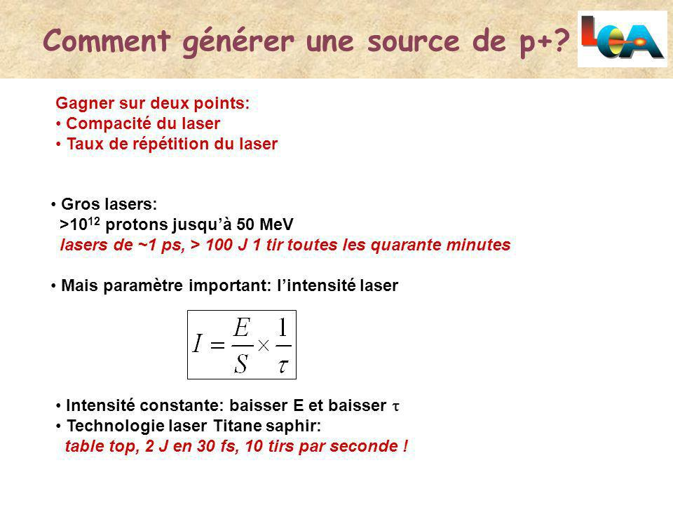 Comment générer une source de p+? Gros lasers: >10 12 protons jusquà 50 MeV lasers de ~1 ps, > 100 J 1 tir toutes les quarante minutes Mais paramètre