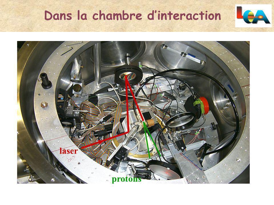 Dans la chambre dinteraction laser protons