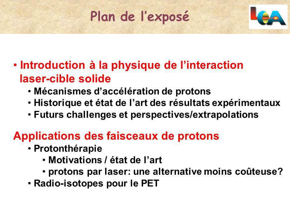 Plan de lexposé Introduction à la physique de linteraction laser-cible solide Mécanismes daccélération de protons Historique et état de lart des résul