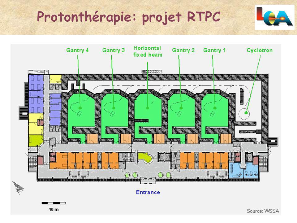 Protonthérapie: projet RTPC
