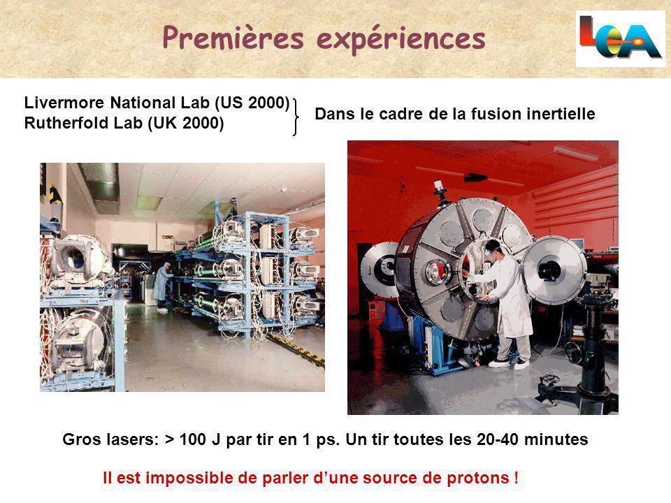 Premières expériences Livermore National Lab (US 2000) Rutherfold Lab (UK 2000) Dans le cadre de la fusion inertielle Gros lasers: > 100 J par tir en