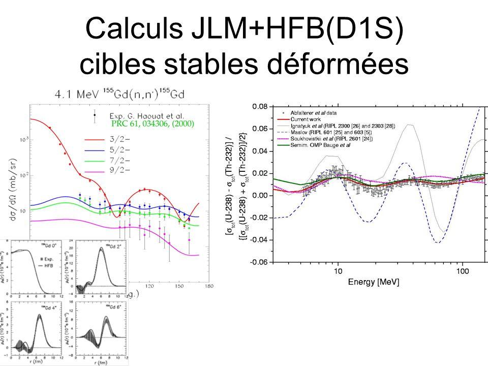 Calculs JLM+HFB(D1S) cibles stables déformées