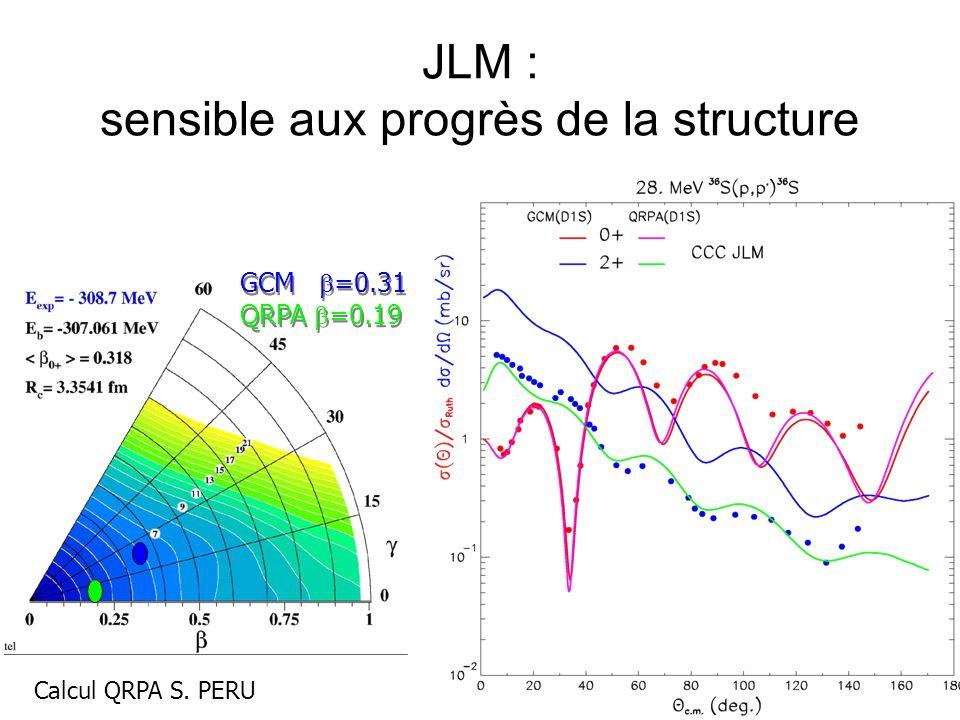 JLM : sensible aux progrès de la structure GCM =0.31 QRPA =0.19 GCM =0.31 QRPA =0.19 Calcul QRPA S. PERU