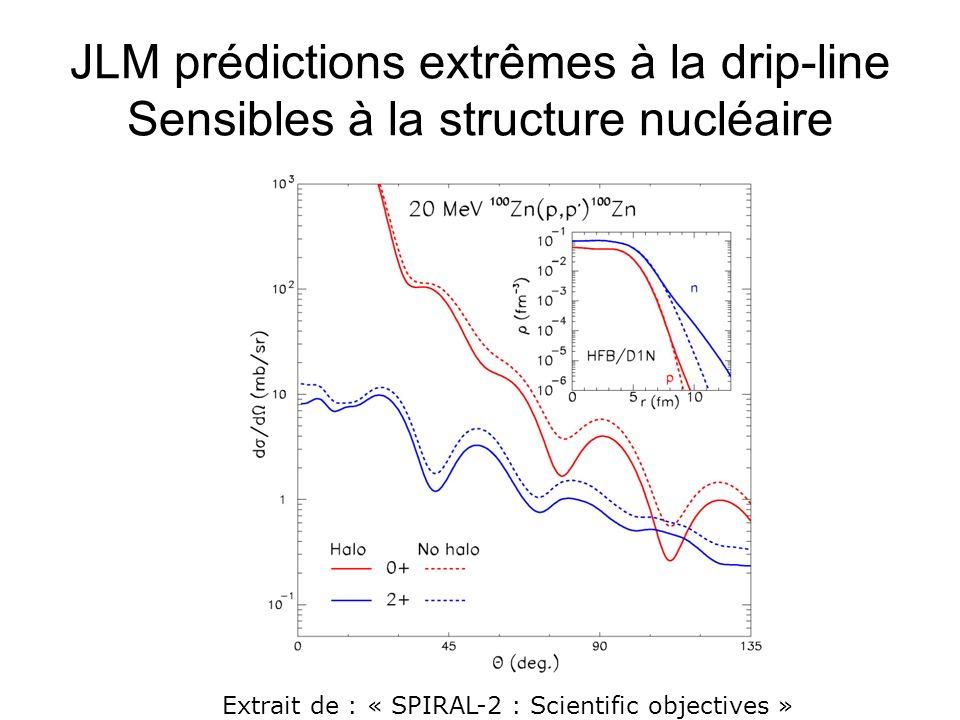 JLM prédictions extrêmes à la drip-line Sensibles à la structure nucléaire Extrait de : « SPIRAL-2 : Scientific objectives »