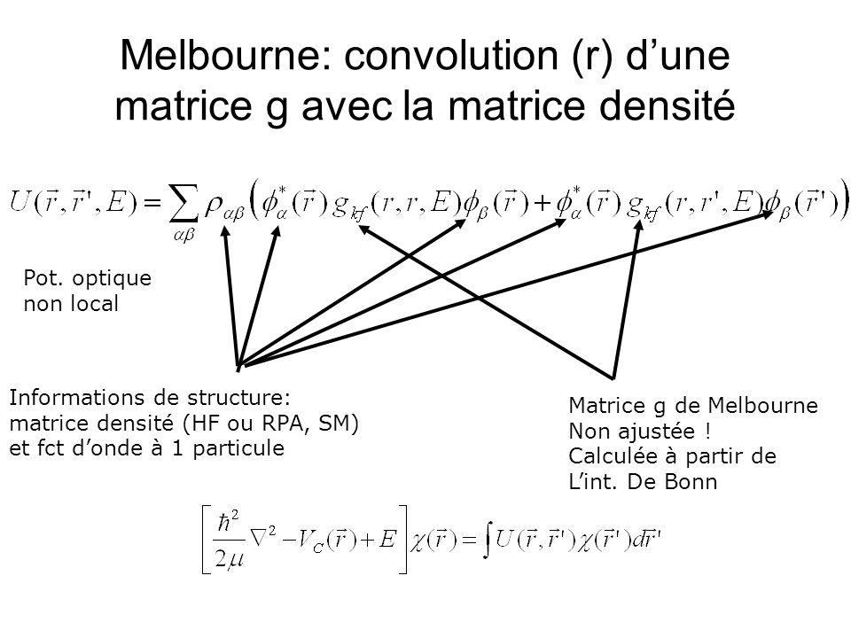 Melbourne: convolution (r) dune matrice g avec la matrice densité Informations de structure: matrice densité (HF ou RPA, SM) et fct donde à 1 particul