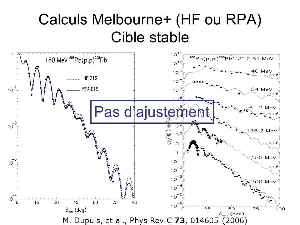 Calculs Melbourne+ (HF ou RPA) Cible stable Pas dajustement M. Dupuis, et al., Phys Rev C 73, 014605 (2006)