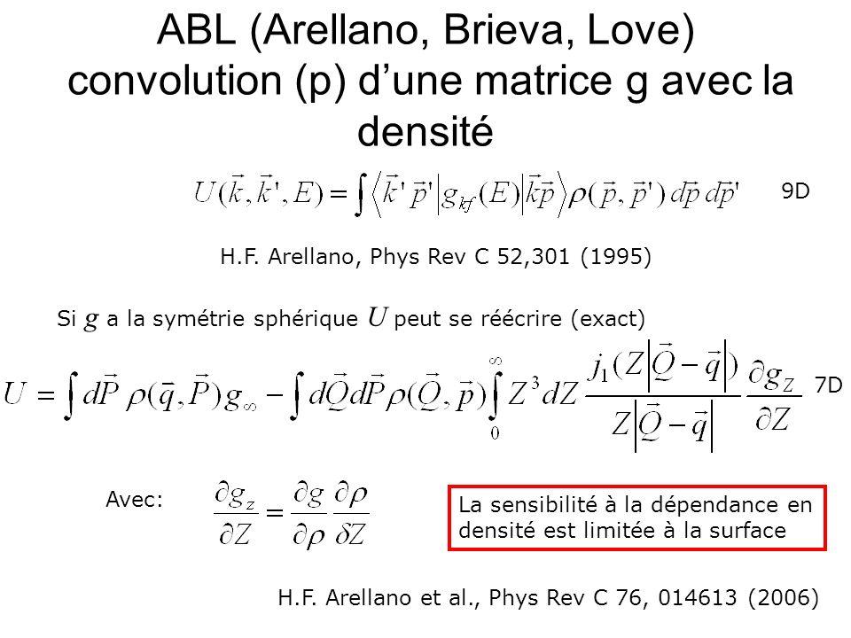 ABL (Arellano, Brieva, Love) convolution (p) dune matrice g avec la densité H.F. Arellano, Phys Rev C 52,301 (1995) 9D Si g a la symétrie sphérique U