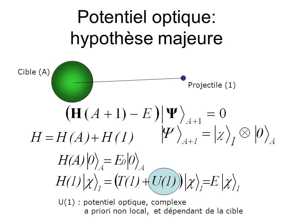 Potentiel optique: hypothèse majeure Projectile (1) Cible (A) U(1) : potentiel optique, complexe a priori non local, et dépendant de la cible