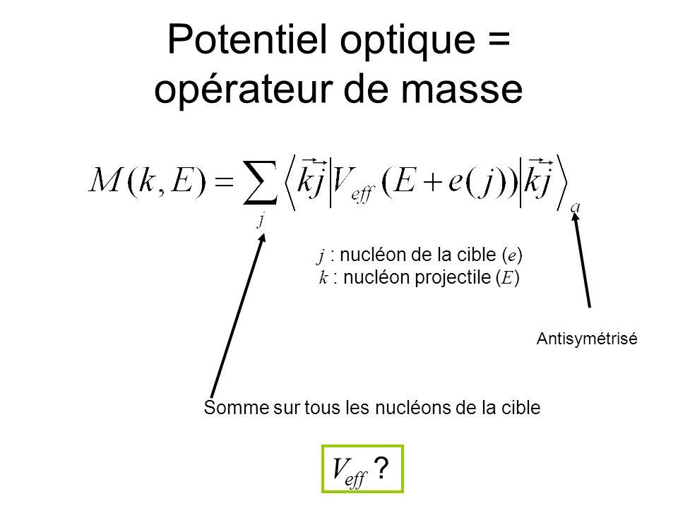 Potentiel optique = opérateur de masse j : nucléon de la cible ( e ) k : nucléon projectile ( E ) Somme sur tous les nucléons de la cible Antisymétris