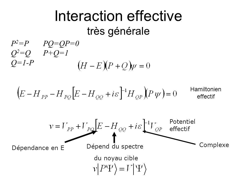 Interaction effective très générale P 2 =P Q 2 =Q Q=1-P PQ=QP=0 P+Q=1 Dépend du spectre du noyau cible Potentiel effectif Complexe Dépendance en E Ham