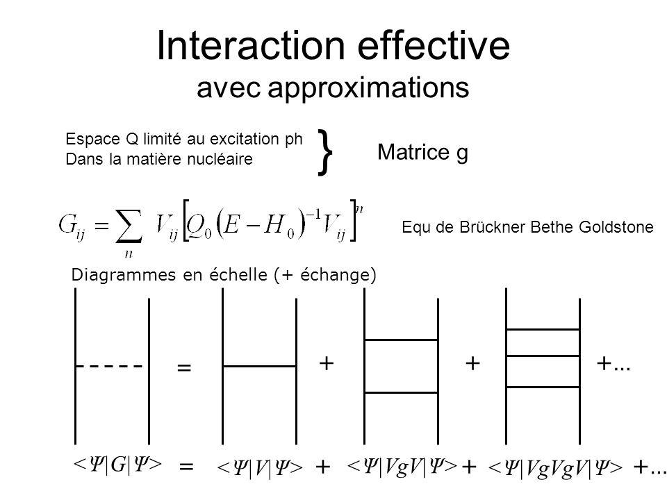 Interaction effective avec approximations Espace Q limité au excitation ph Dans la matière nucléaire } Matrice g Equ de Brückner Bethe Goldstone = +++