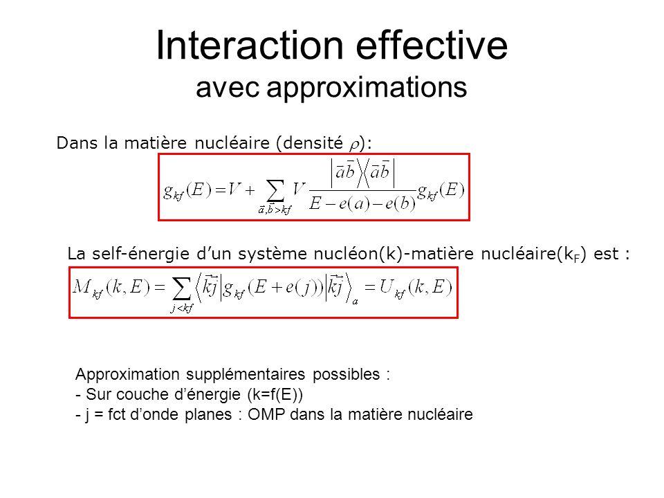 Interaction effective avec approximations Dans la matière nucléaire (densité ): La self-énergie dun système nucléon(k)-matière nucléaire(k F ) est : A