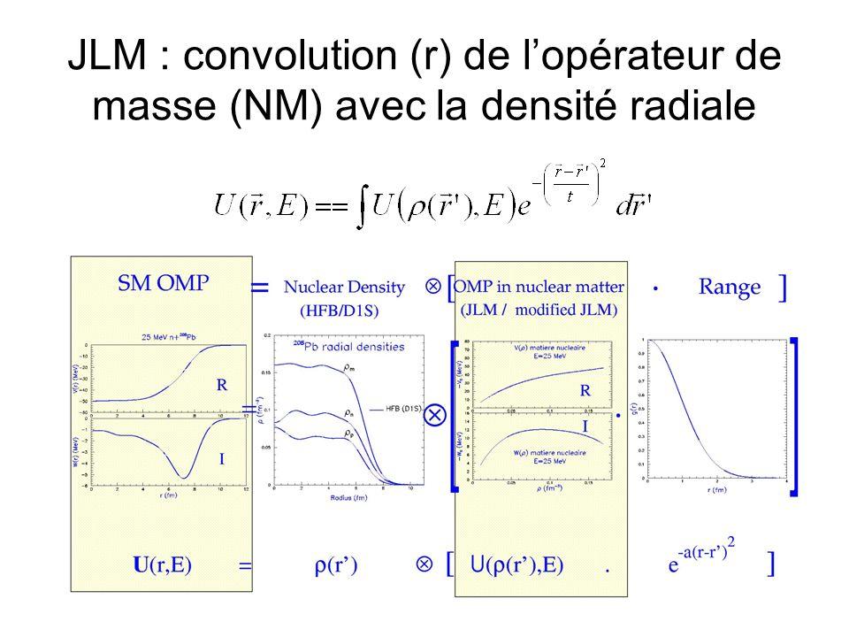 JLM : convolution (r) de lopérateur de masse (NM) avec la densité radiale