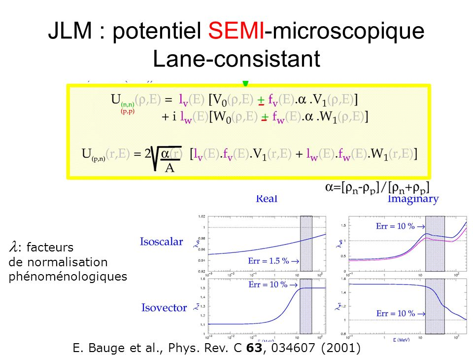 JLM : potentiel SEMI-microscopique Lane-consistant : facteurs de normalisation phénoménologiques E. Bauge et al., Phys. Rev. C 63, 034607 (2001)