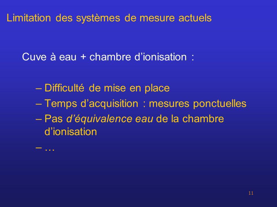 11 Limitation des systèmes de mesure actuels Cuve à eau + chambre dionisation : –Difficulté de mise en place –Temps dacquisition : mesures ponctuelles