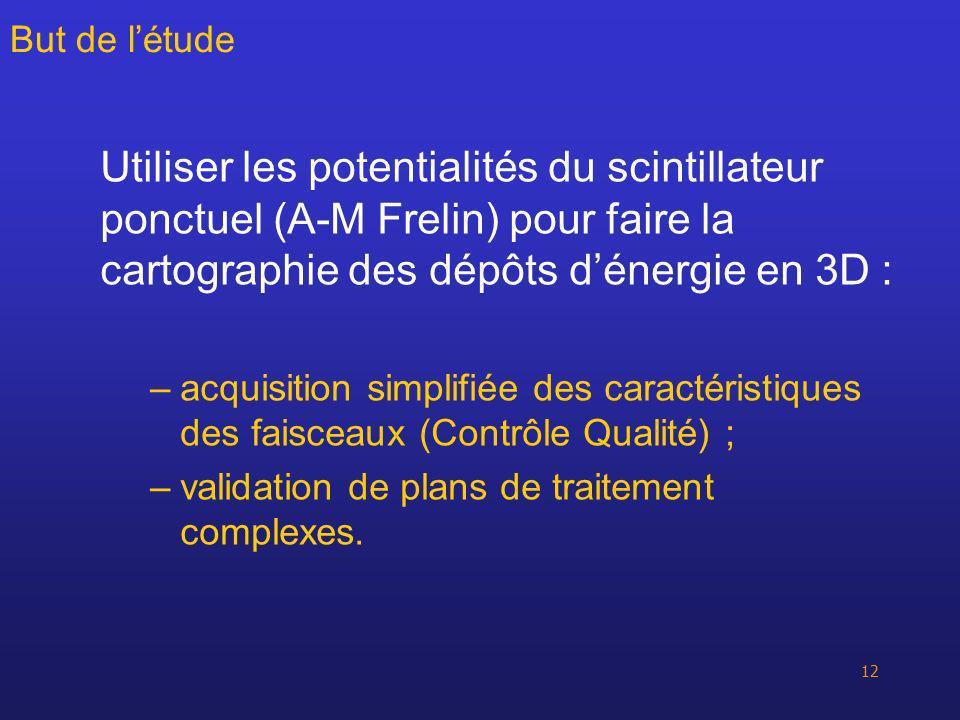 12 But de létude Utiliser les potentialités du scintillateur ponctuel (A-M Frelin) pour faire la cartographie des dépôts dénergie en 3D : –acquisition