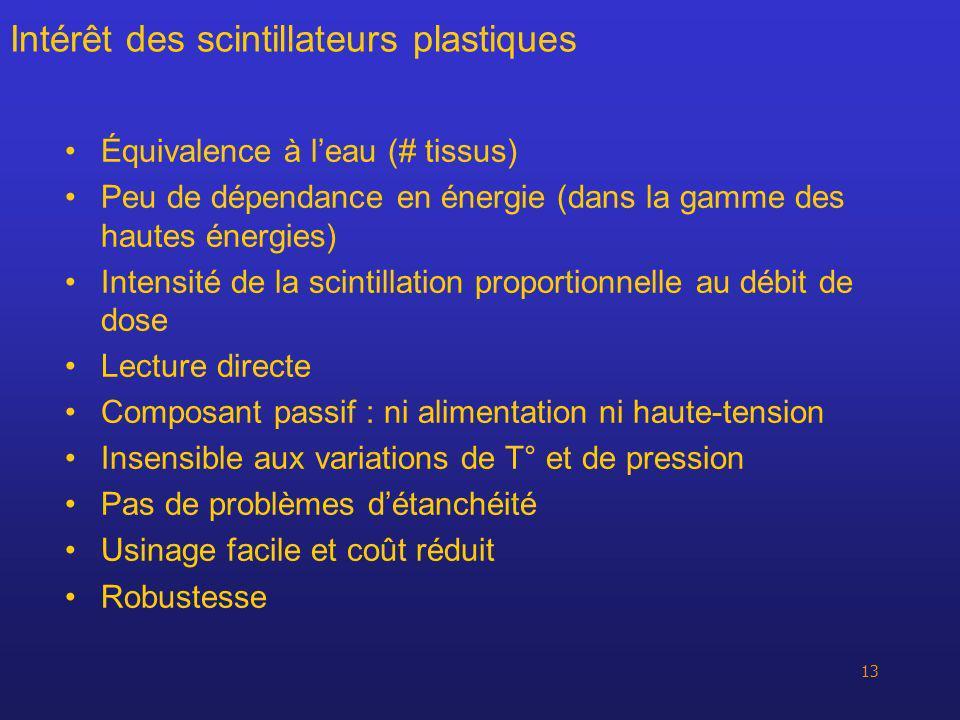 13 Intérêt des scintillateurs plastiques Équivalence à leau (# tissus) Peu de dépendance en énergie (dans la gamme des hautes énergies) Intensité de l