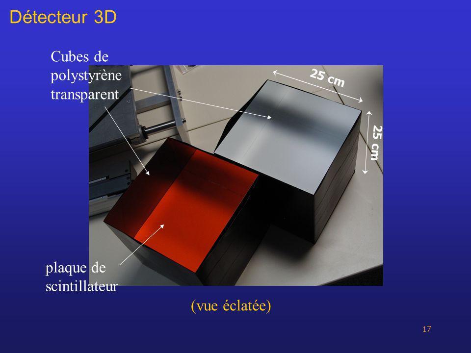 17 Détecteur 3D 25 cm Cubes de polystyrène transparent plaque de scintillateur (vue éclatée)