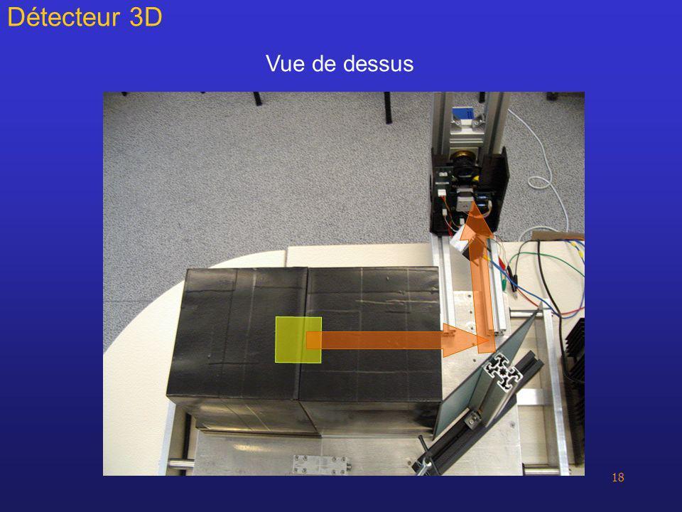 18 Vue de dessus Détecteur 3D