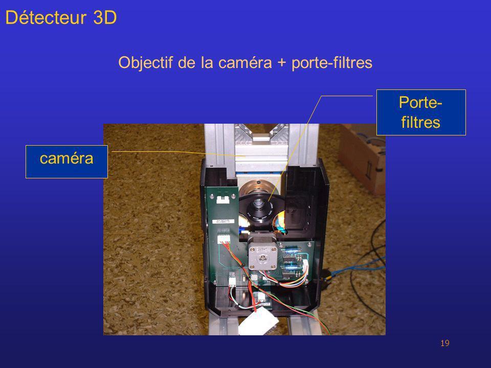 19 Objectif de la caméra + porte-filtres Détecteur 3D Porte- filtres caméra