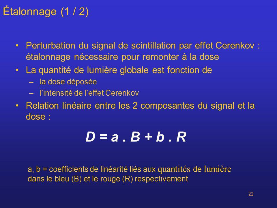 22 D = a. B + b. R Étalonnage (1 / 2) Perturbation du signal de scintillation par effet Cerenkov : étalonnage nécessaire pour remonter à la dose La qu