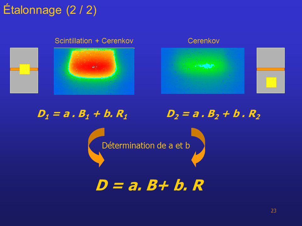 23 D = a. B+ b. R D 1 = a. B 1 + b. R 1 Scintillation + Cerenkov D 2 = a. B 2 + b. R 2 Cerenkov Détermination de a et b Étalonnage (2 / 2)