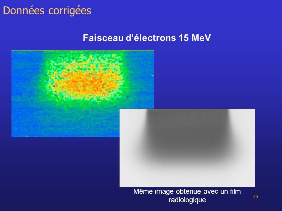 26 Faisceau délectrons 15 MeV Même image obtenue avec un film radiologique Données corrigées