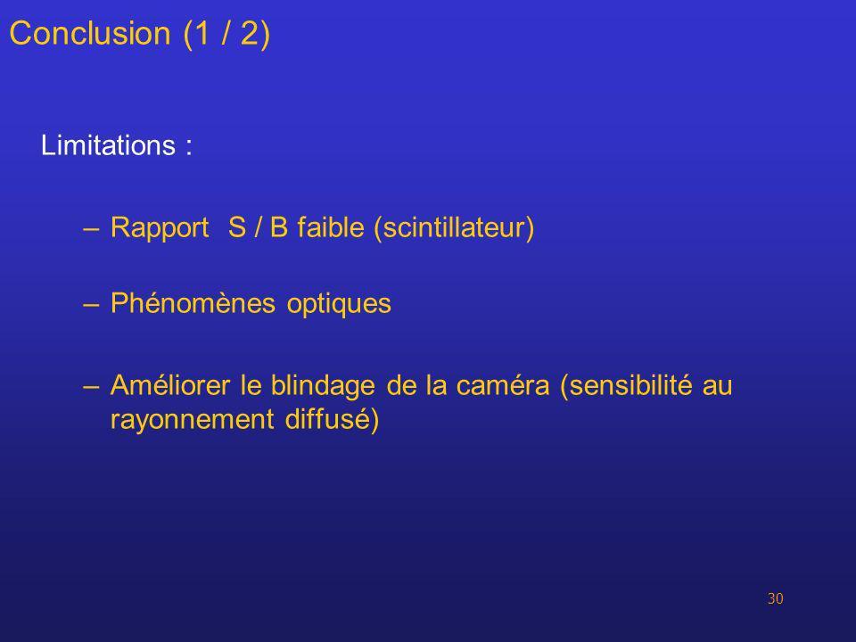 30 Conclusion (1 / 2) Limitations : –Rapport S / B faible (scintillateur) –Phénomènes optiques –Améliorer le blindage de la caméra (sensibilité au ray