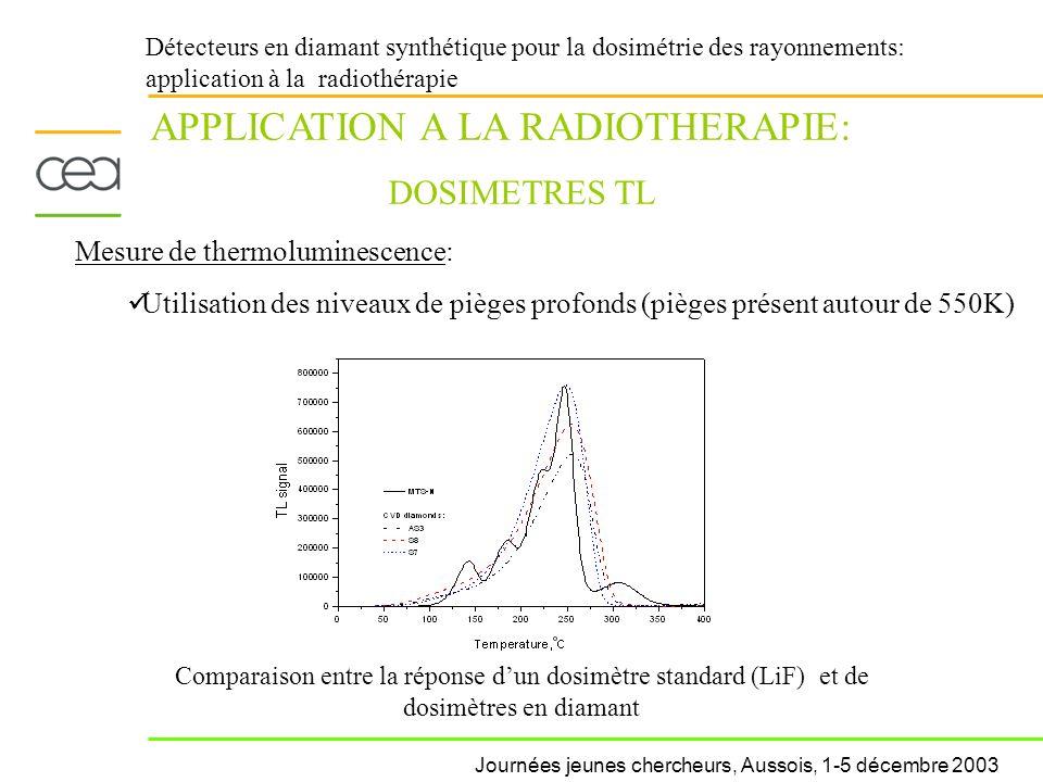Détecteurs en diamant synthétique pour la dosimétrie des rayonnements: application à la radiothérapie APPLICATION A LA RADIOTHERAPIE: DOSIMETRES TL Me