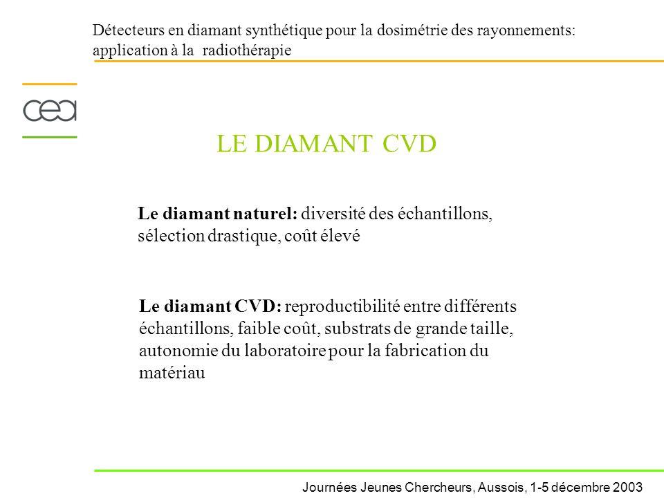 Détecteurs en diamant synthétique pour la dosimétrie des rayonnements: application à la radiothérapie LE DIAMANT CVD Le diamant naturel: diversité des