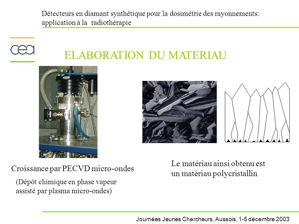 Détecteurs en diamant synthétique pour la dosimétrie des rayonnements: application à la radiothérapie ELABORATION DU MATERIAU Croissance par PECVD mic