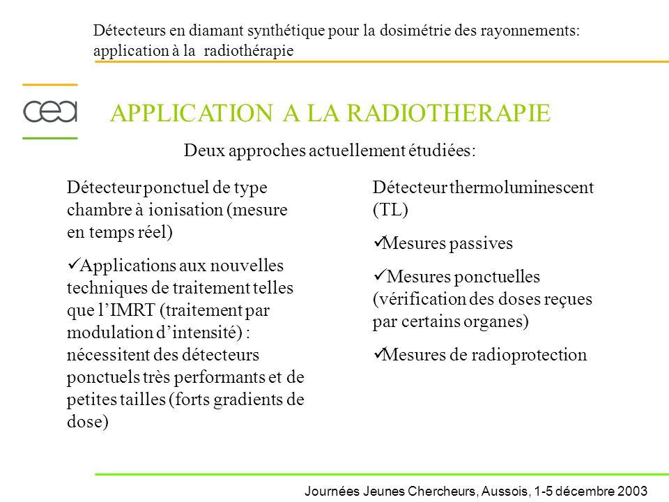 … Détecteurs en diamant synthétique pour la dosimétrie des rayonnements: application à la radiothérapie APPLICATION A LA RADIOTHERAPIE Deux approches