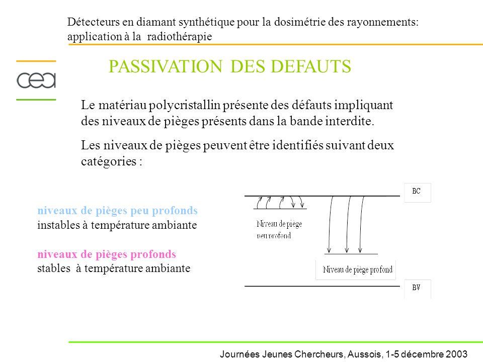 Détecteurs en diamant synthétique pour la dosimétrie des rayonnements: application à la radiothérapie PASSIVATION DES DEFAUTS Le matériau polycristall