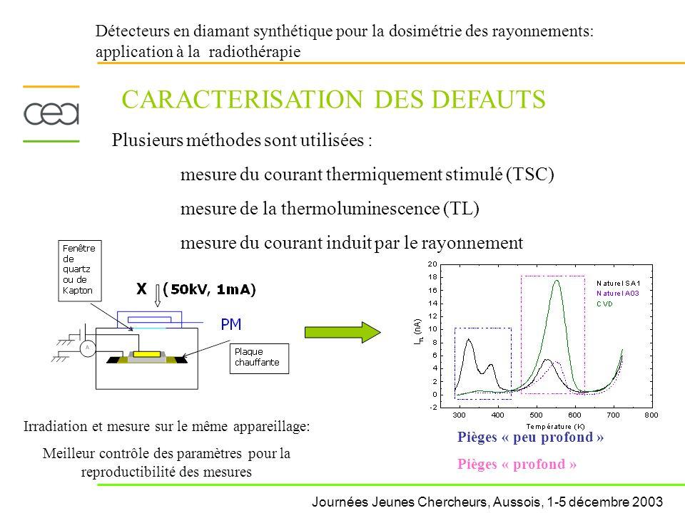 Détecteurs en diamant synthétique pour la dosimétrie des rayonnements: application à la radiothérapie CARACTERISATION DES DEFAUTS Plusieurs méthodes s