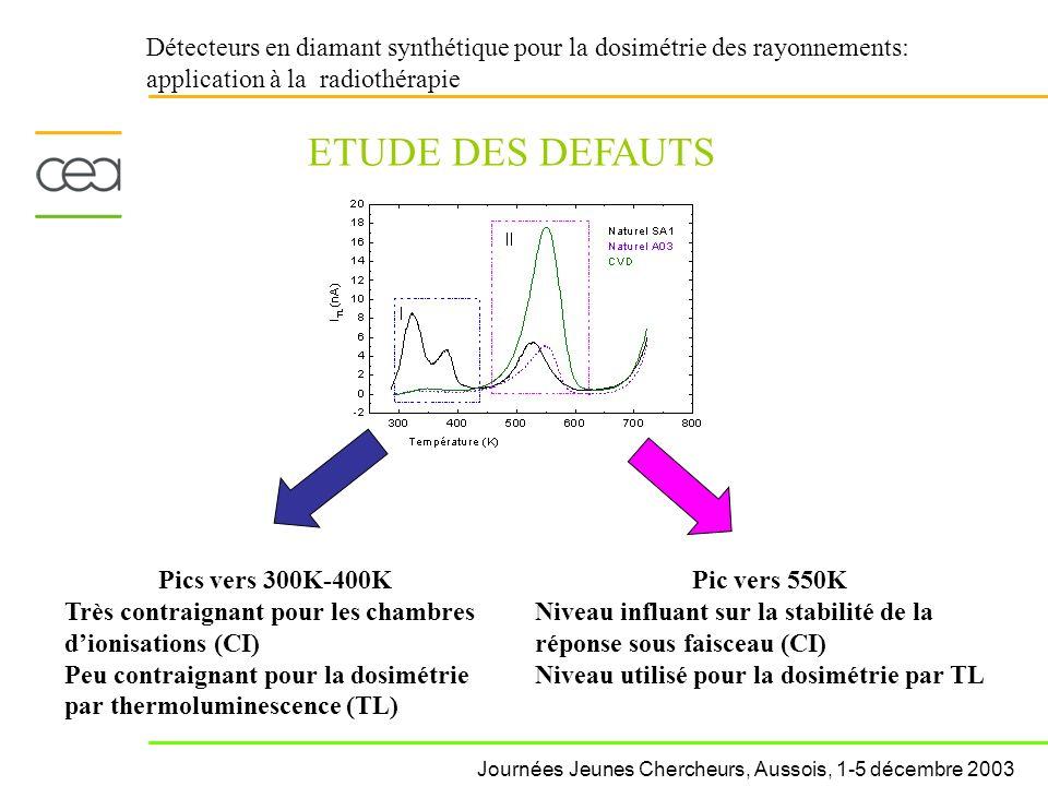 Détecteurs en diamant synthétique pour la dosimétrie des rayonnements: application à la radiothérapie Pics vers 300K-400K Très contraignant pour les c