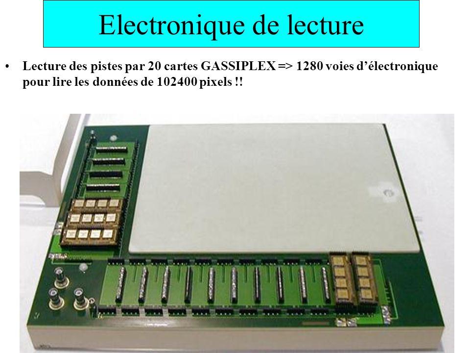 Electronique de lecture Lecture des pistes par 20 cartes GASSIPLEX => 1280 voies délectronique pour lire les données de 102400 pixels !!