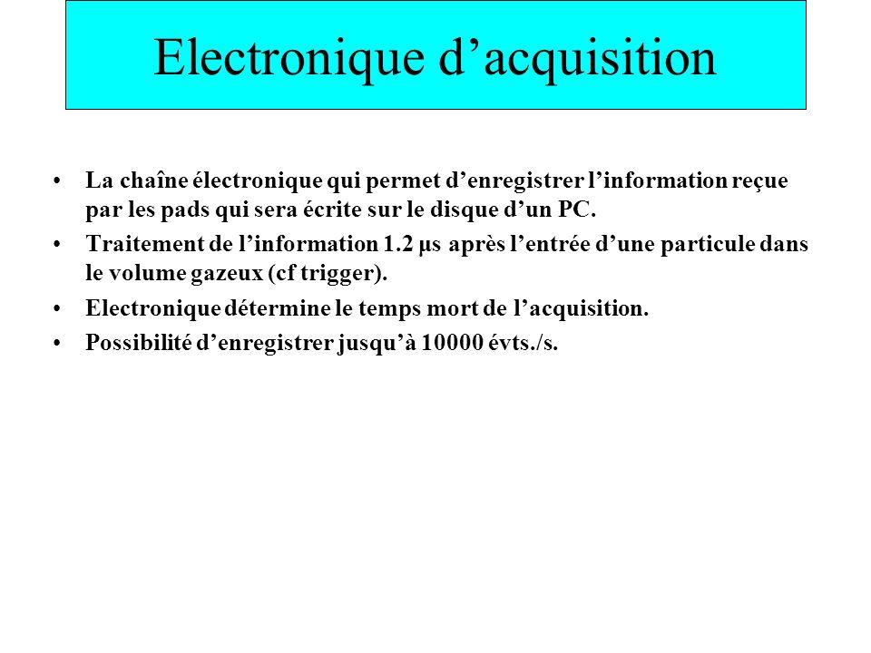 La chaîne électronique qui permet denregistrer linformation reçue par les pads qui sera écrite sur le disque dun PC. Traitement de linformation 1.2 μs