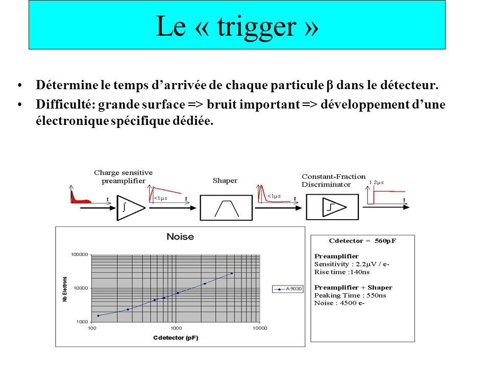 Le « trigger » Détermine le temps darrivée de chaque particule β dans le détecteur. Difficulté: grande surface => bruit important => développement dun