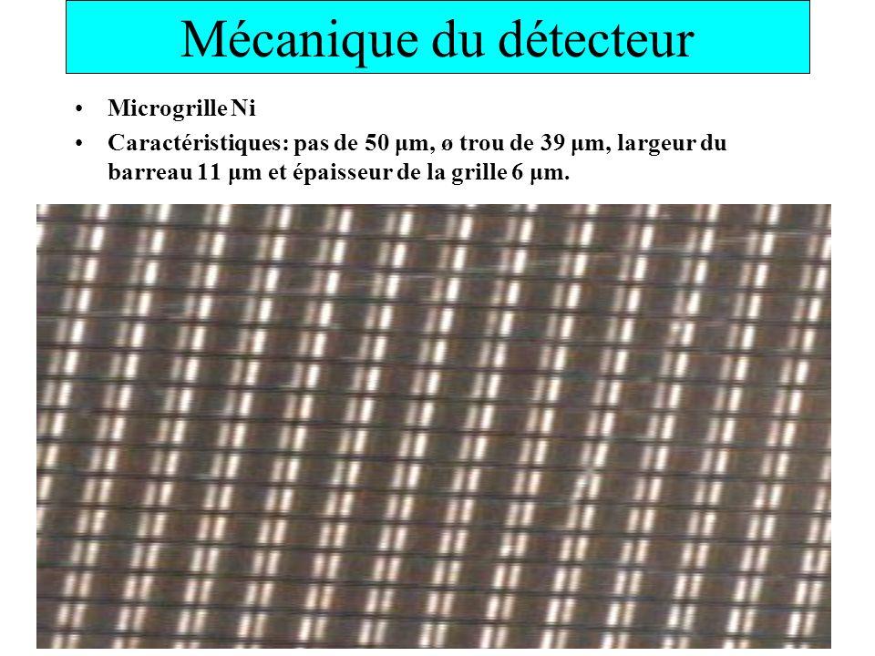 Mécanique du détecteur Microgrille Ni Caractéristiques: pas de 50 μm, ø trou de 39 μm, largeur du barreau 11 μm et épaisseur de la grille 6 μm.