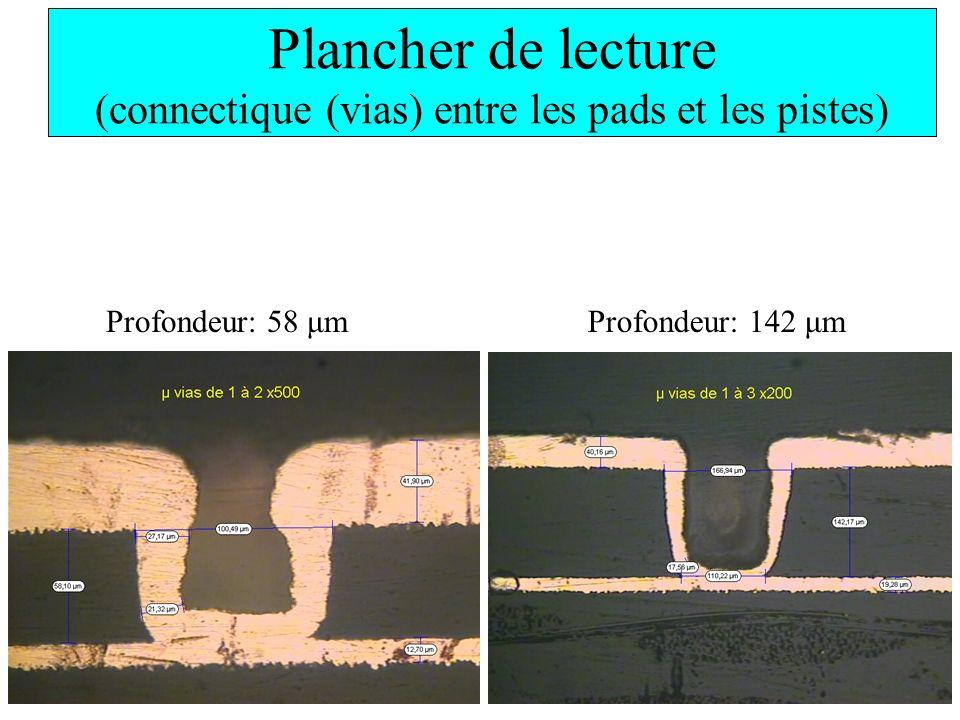 Plancher de lecture (connectique (vias) entre les pads et les pistes) Profondeur: 142 μmProfondeur: 58 μm