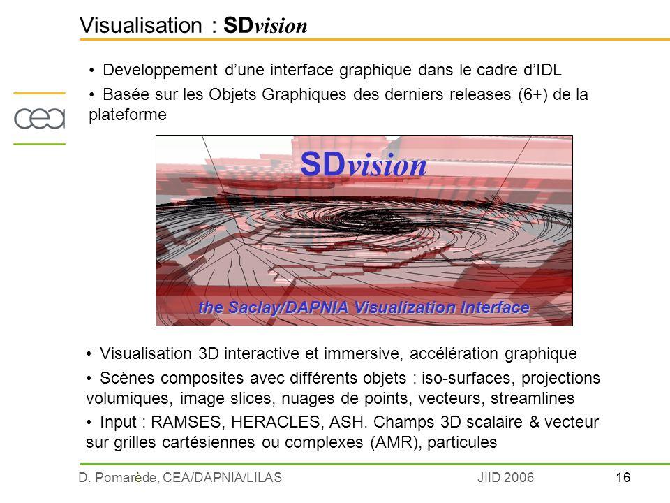 16D. Pomarède, CEA/DAPNIA/LILASJIID 2006 Visualisation : SDvision Developpement dune interface graphique dans le cadre dIDL Basée sur les Objets Graph